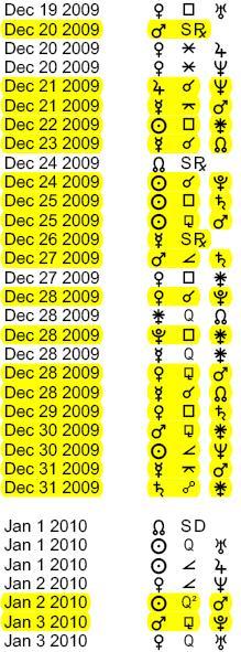December 2009 Transit List