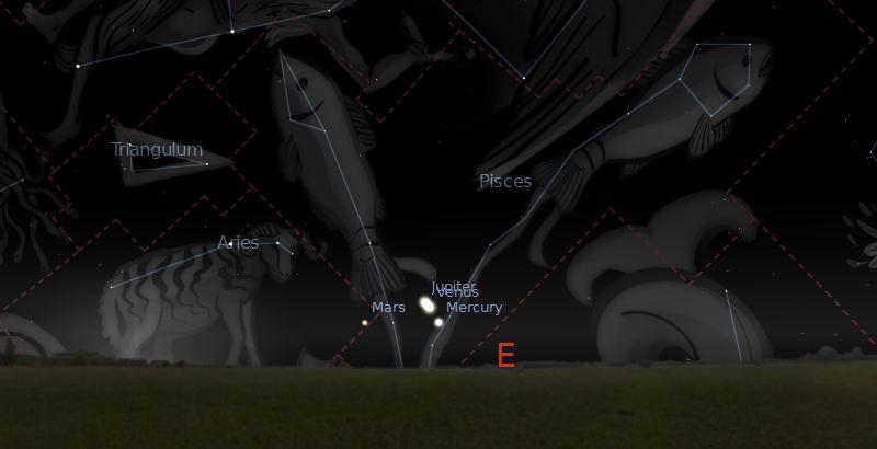 Mercury, Venus, and Jupiter in Sidereal Aries May 2011