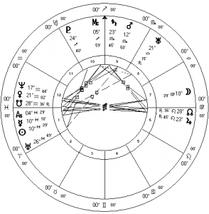 March 2016 Lunar Eclipse Sidereal