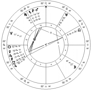 Hillary Clinton Tropical Western Horoscoep Chart