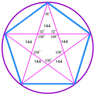 pentagram   geometry in astrology