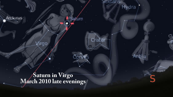 Saturn in Sidereal Virgo March 2010