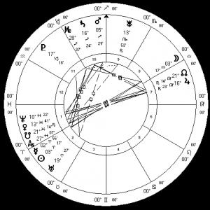 2016 Lunar Eclipse Tropical