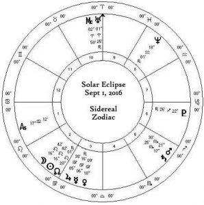Sept 2016 Solar Eclipse