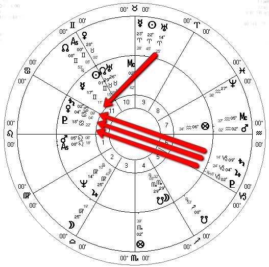 Trump Astrology Update 2019: Impeachment or Not? - Star World News