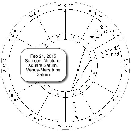Late Feb Sun square Saturn, conjunct Neptune