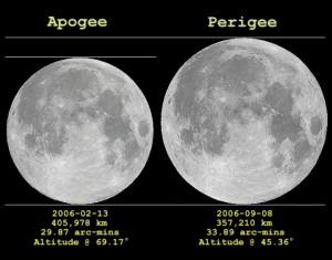 Super Moon 2008