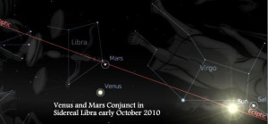 October 2010 Venus and Mars Conjunction Sidereal Libra