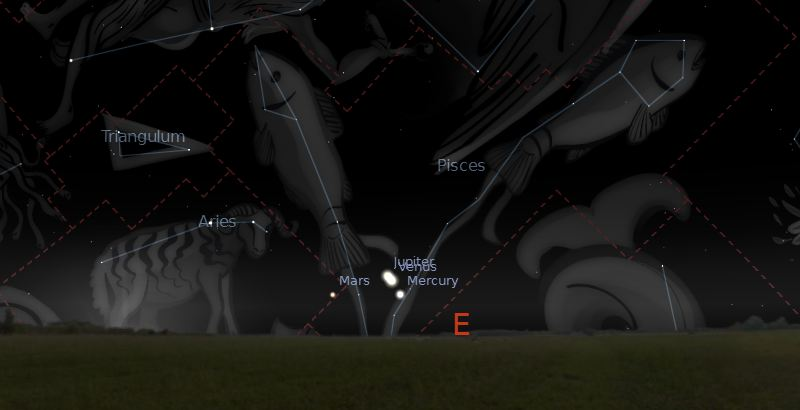 Mercury, Venus, and Jupiter in Sidereal Aries May 2011