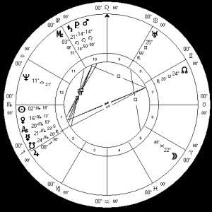 Hillary Clinton Tropical Western Horoscoep Chart