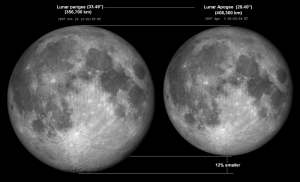 super moon perigee sysygy