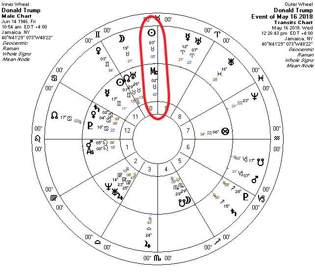 algol astrology natal