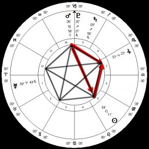 August 27, 2018 5H Pattern