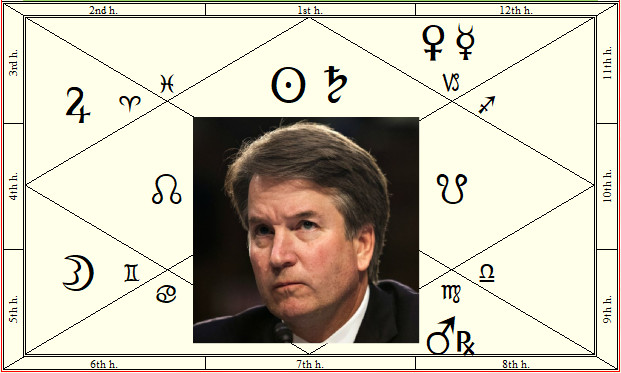 Brett Kavanaugh's Formidable Astrology
