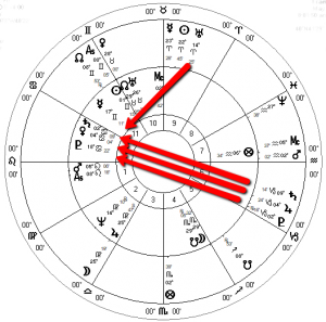 Trump Astrology 2010