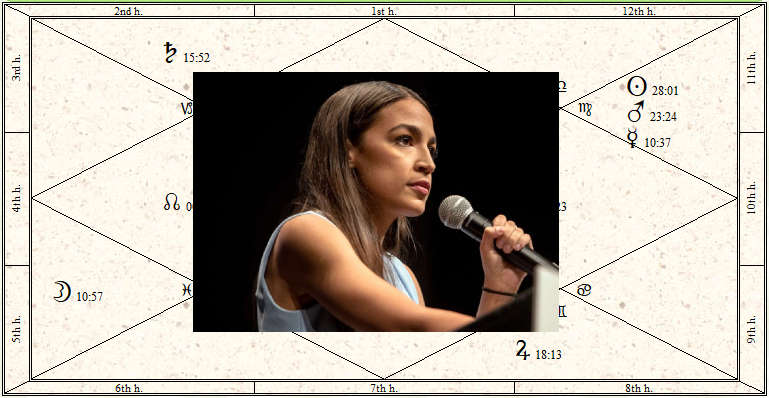 Alexandria Ocasio-Cortez Astrology