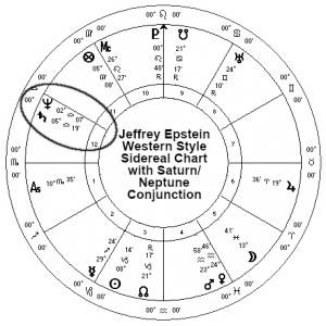 Jeffrey Epstein Horoscope