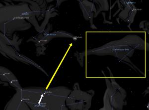 See Comet Atlas