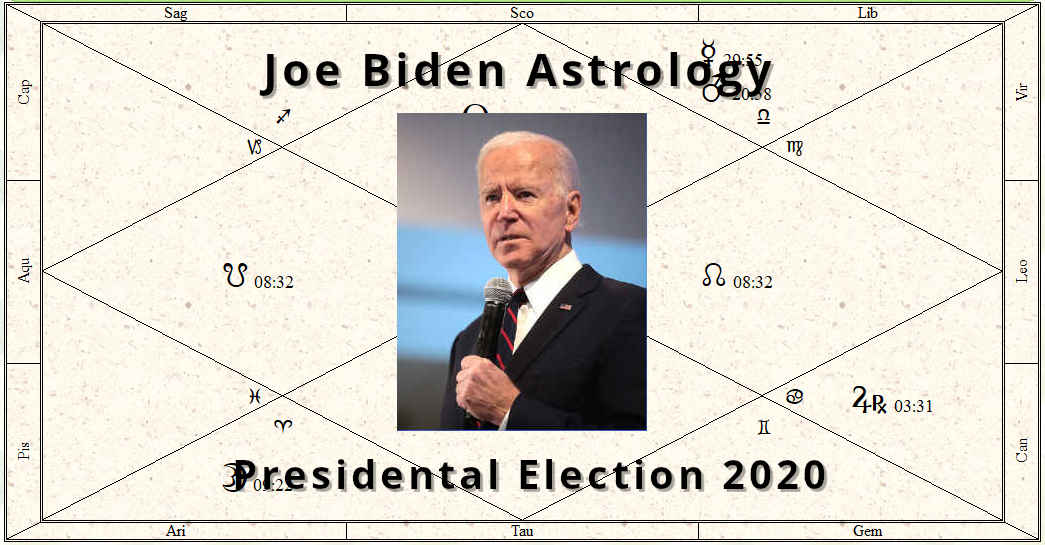 Biden Astrology for the Election
