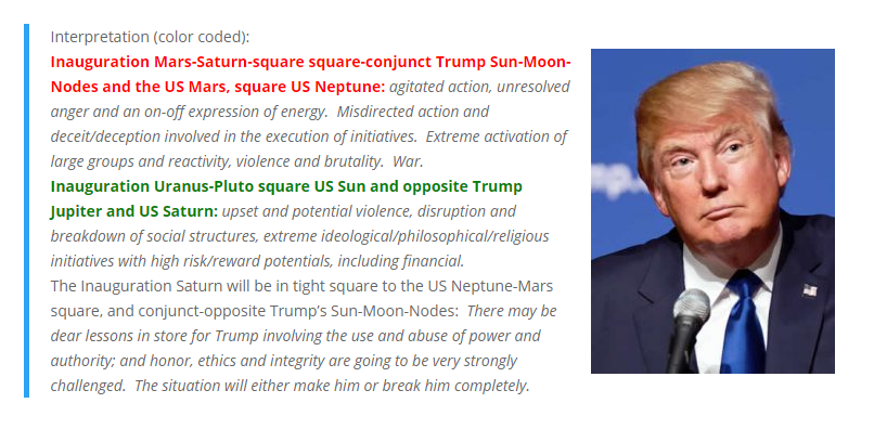 Astrology of Capitol insurrection by Donald Trump