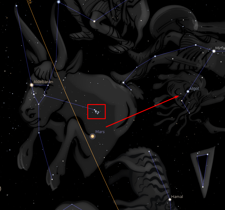 Mars conjunct Algol and the Pleiades