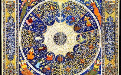 September 2021 Vedic Astrology Predictions