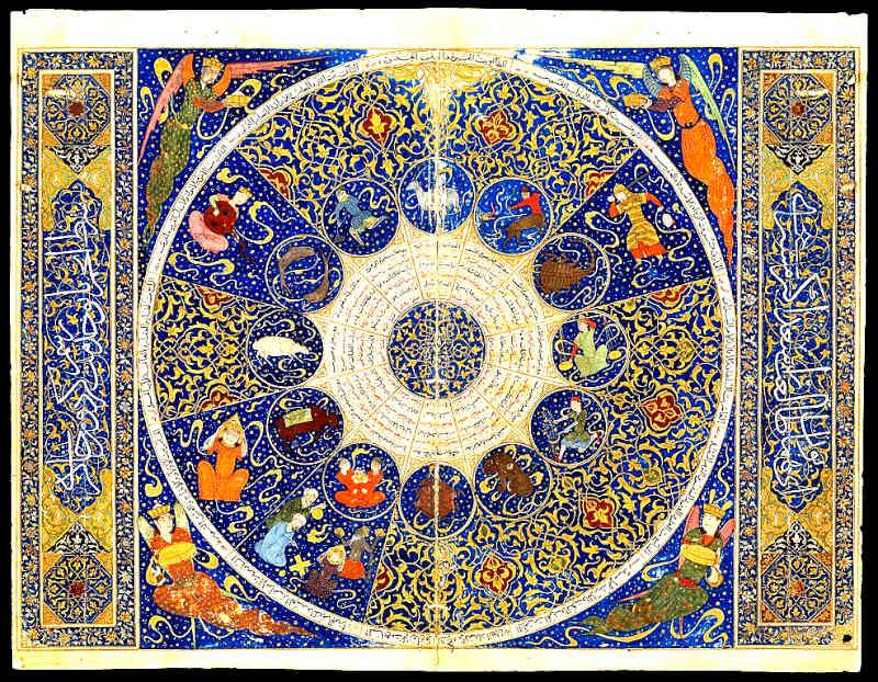 Astrology Predictions for September 2021