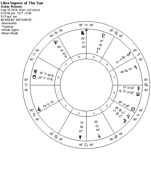 Tropical Equinox Chart 2014