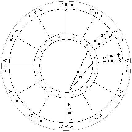 Late Feb Sun square Saturn, conjunct Neptune Tropical