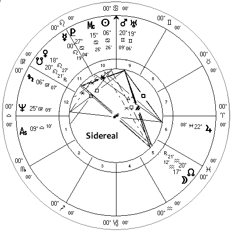 Robin Williams Sidereal Western Wheel